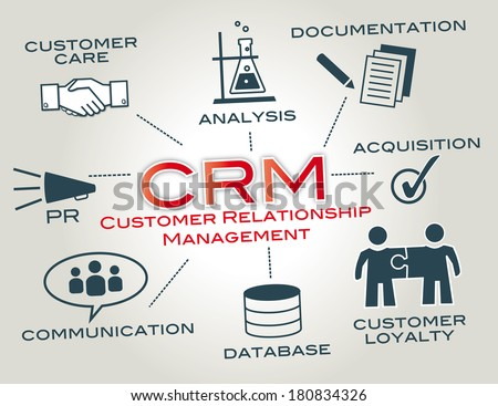 Customer relationship management is a model for managing a company interactions with current and future customers - stock vector