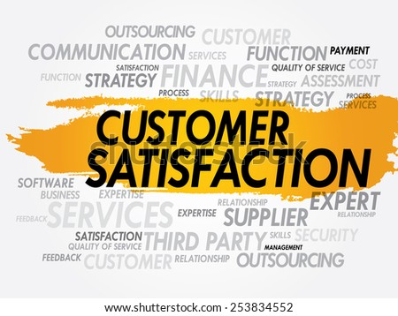 balanced scorecard and customer satisfaction Strategic plan iii: balanced scorecard a balanced scorecard is a strategic business tool used to collect and report information to management on four specific areas.