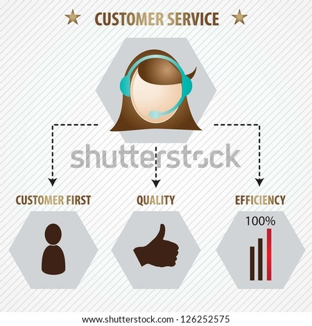 Customer service agent, on grey background, vector illustration