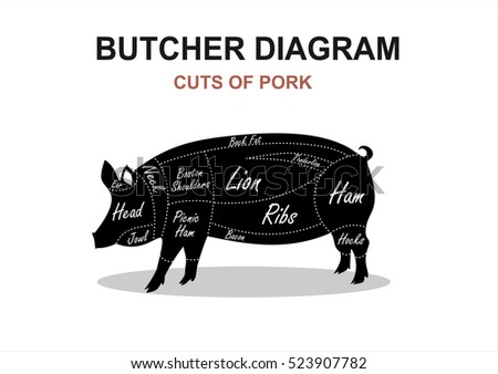 butchering swine stock photos royalty free images diagram of ohm s law #12