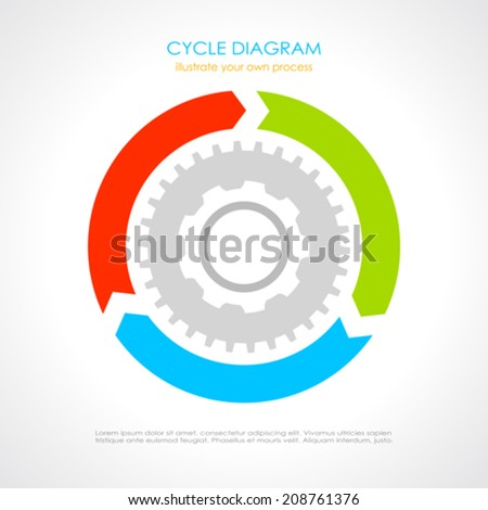 Cycle diagram - stock vector