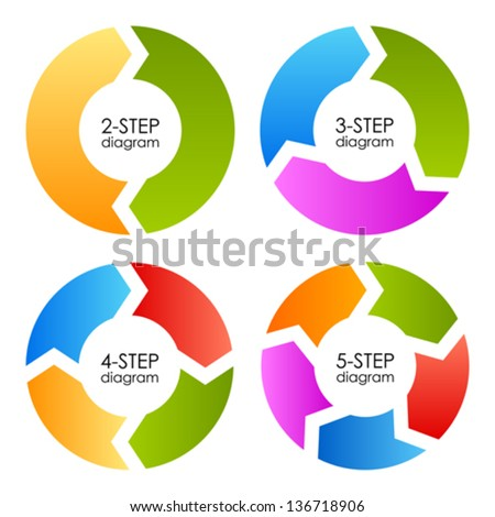 Cycle process diagrams set, vector illustration - stock vector