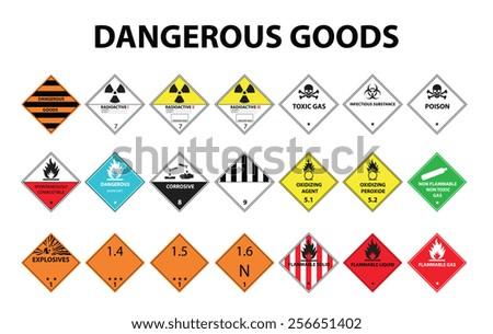 Dangerous goods signs set - stock vector