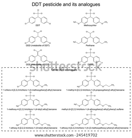 DDT pesticide and its alanogues: DDD, DDE, methoxychlor, perthane, DFDT and others, 2d illustration, vector, eps 8