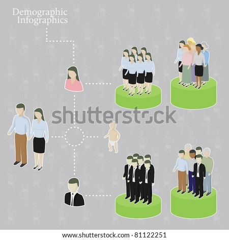 Demographic infographics. Variety of people. - stock vector