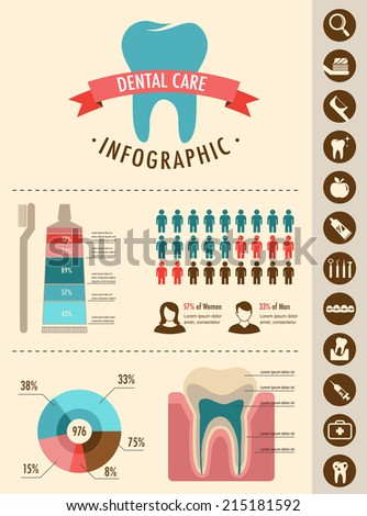 Dental and teeth care infographics - treatment, prevention - stock vector