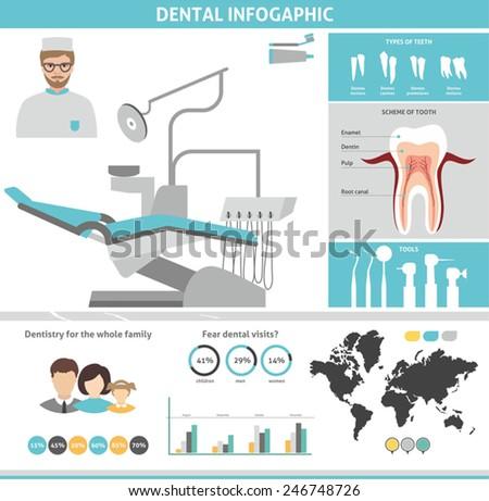 dental infographic - stock vector