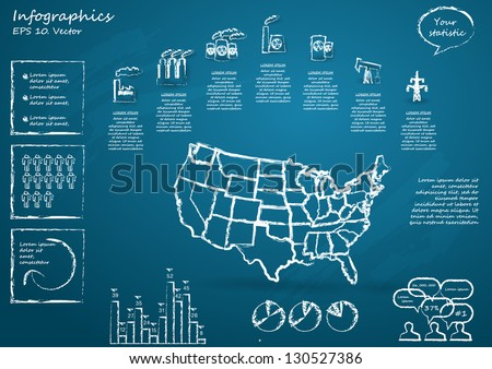 Detail infographic vector illustration with Map of United States of America, industrial infographics and Information Graphics.  Drawn with chalk on a blackboard. Easy to edit - stock vector