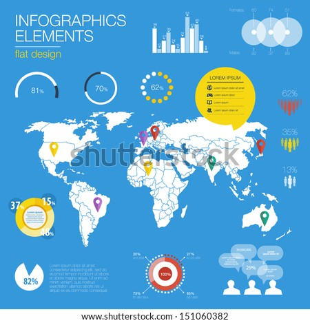 Detail modern infographic vector illustration with Map of world, Information Graphics. Easy to edit country. Modern flat design - stock vector