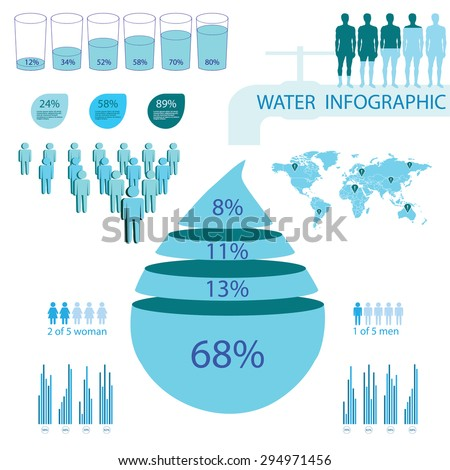 Detail water info graphic vector illustration. World Map and Information Graphics  - stock vector