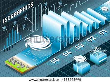 Detailed illustration of a isometric Info Graphic hurricane classifications scale - stock vector