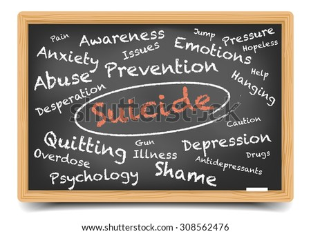 detailed illustration of a suicide wordcloud on a blackboard, eps10 vector, gradient mesh included - stock vector