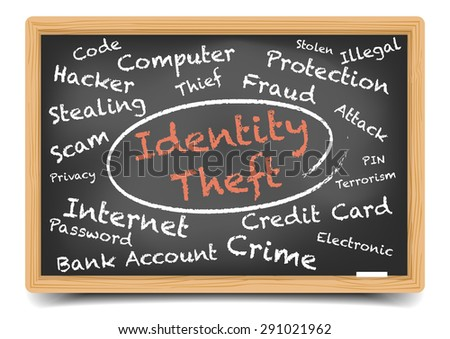 detailed illustration of an Identity Theft wordcloud on a blackboard, eps10 vector, gradient mesh included - stock vector