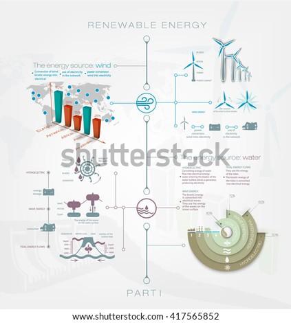 Detailed infographics Renewable or regenerative energy of wind, water - stock vector