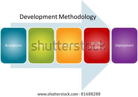 scrum methodology research paper