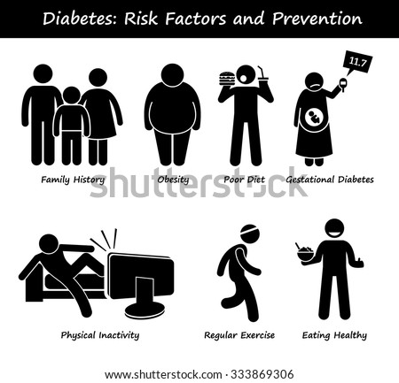 Diabetes Mellitus Diabetic High Blood Sugar Risk Factors and Prevention Stick Figure Pictogram Icons