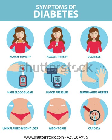 Diabetic symptoms infographic health care concept vector flat icons design. brochure poster banner illustration. isolated on white and blue background. - stock vector
