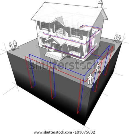 diagram of a classic colonial house with ground-source heat pump as source of energy for heating - stock vector