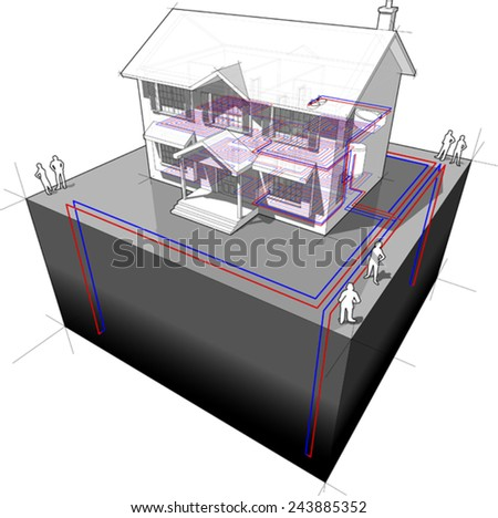 diagram of a classic colonial house with ground-source heat pump with 4 wells as source of energy for heating and floor heating - stock vector