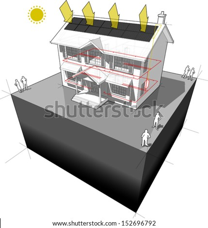 diagram of a classic colonial house with photovoltaic panels on the roof  (another house diagram from the collection, all have the same point of view/angle/perspective, easy to combine) - stock vector