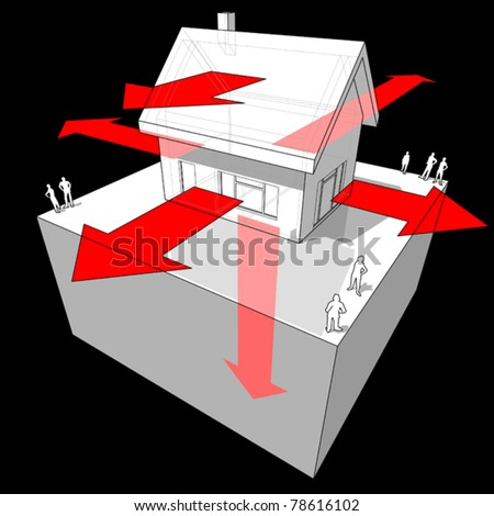 Diagram of a detached house showing the ways where the heat is being lost - stock vector