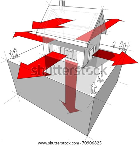 Diagram of a detached house showing the ways where the heat is being lost through the construction - stock vector
