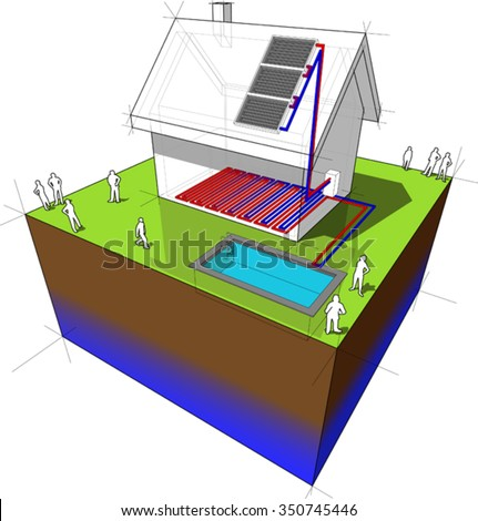 diagram of a detached house with floor heating and swimming pool heated by solar panel