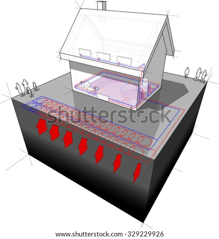 diagram of a detached  house with floor heating on the ground floor and radiators on the first floor and geothermal source heat pump as source of energy - stock vector