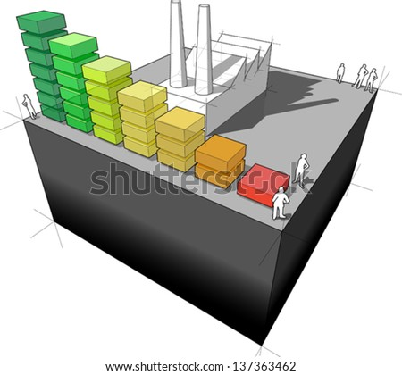 diagram of a factory with energy rating bar diagram - stock vector