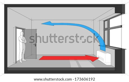 Diagram of a room cooled with wall fan coil unit (another room diagram from the collection, all with the same point of view, easy to combine)  - stock vector