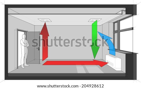 Diagram of a room ventilated by ceiling built-in air ventilation and and cooled by wall fan coil unit  - stock vector