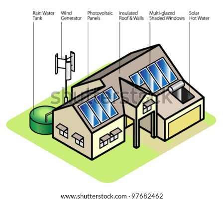 Diagram sustainable house labelled elements arerainwater stock diagram of a sustainable house labelled elements arerainwater tank wind generator ccuart Choice Image