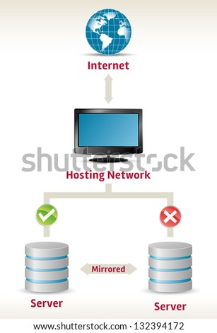 diagram of network with fail over servers - stock vector