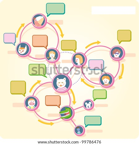 Diagram presentation about Social Network circles and various relations about them - stock vector