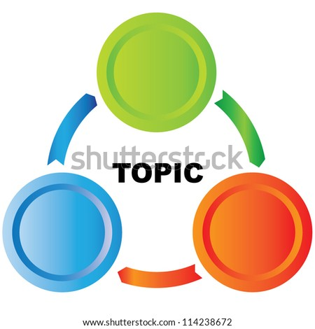 diagram, 3 topics - stock vector