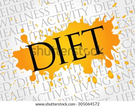 Diet Word Cloud Health Concept