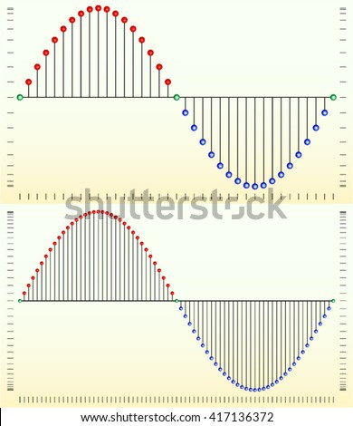 Discrete sine wave stock vector 417136372 shutterstock discrete sine wave ccuart Images