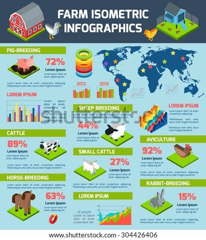 Domestic animals breeding and aviculture international farming production distribution statistic infographic report poster abstract isometric vector illustration - stock vector