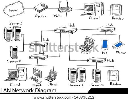 lan network stock images  royalty