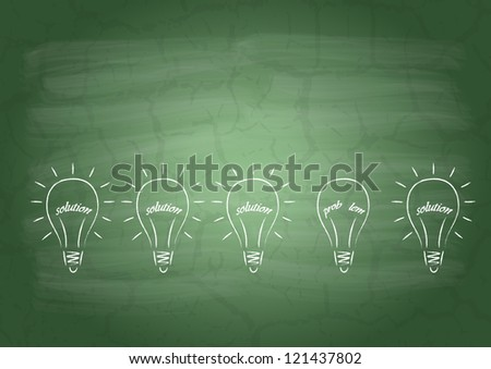 Drawing light bulb filament from the words solution and problem