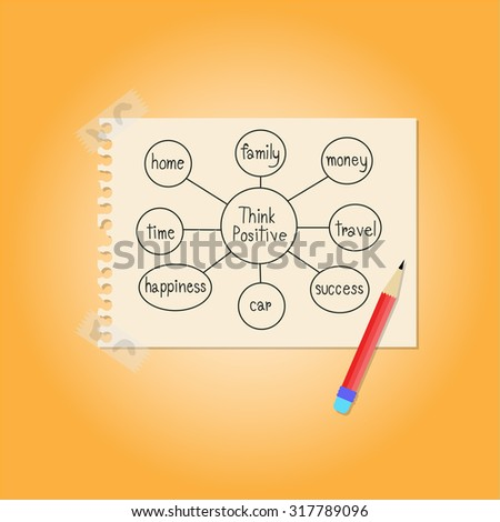 Drawing Think Positive Chart, Vector - stock vector