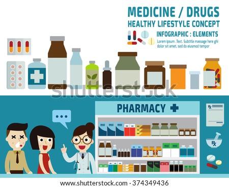 drugs icons: pills capsules and prescription bottles. pharmacy drugstore. infographic elements. wellness concept. banner header blue for website illustration isolated on white background. - stock vector