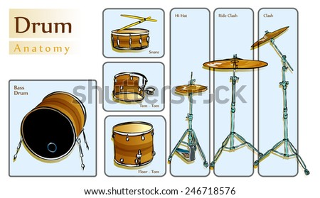 drum - stock vector