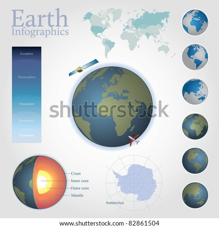 Earth infographics including editable world map (separate countries), antarctica map, structure of the planet, different views on the globe in two colors and atmosphere layers. - stock vector