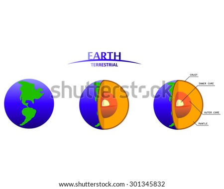 Earth Layers Clip Art with Info Graphics Terrestrial Planet - stock vector