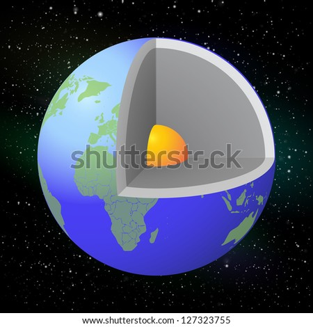Earths Core Diagram Vector Illustration Space Stock Vector Royalty