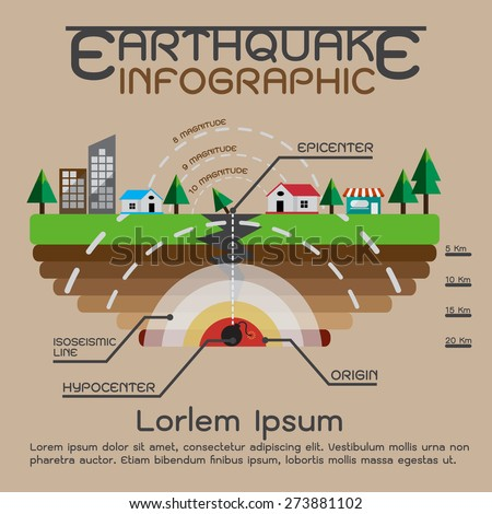 Earthquake description infographics, Vector illustration - stock vector