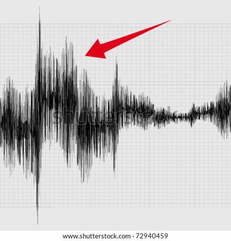 Earthquake On Graph Seismic Activity Vector Stock-Vektorgrafik ...