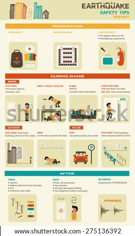 earthquake safety tips infographics, vector illustration. - stock vector