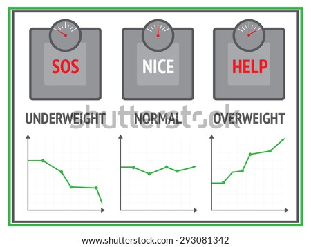 Eating disorders vector infographic. Scales and graphics illustrations. Can be used in materials about anorexia, bulimia, dieting.  - stock vector
